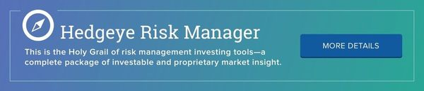 McCullough: Investing With An Intermediate Term View - hedgeye risk manager