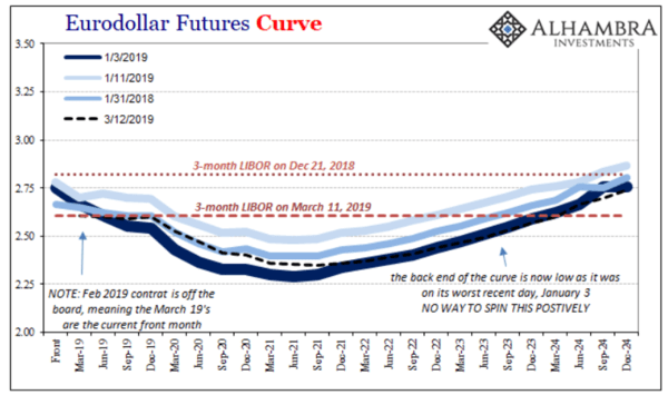 The Fed Proposes A Repo Facility, QE5 - zchart8