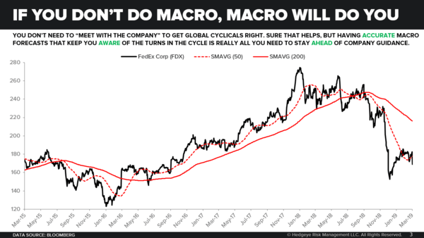 CHART OF THE DAY: You Don't Do Macro? Good Luck - If You Don t Do Macro Macro Will Do You