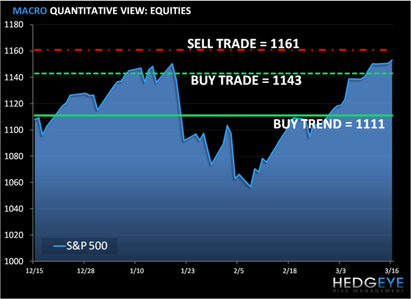 Will They Pin It? SP500 Levels, Refreshed...  - sp12
