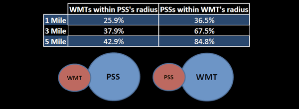 PSS: Let the (WMT) Resets Begin - PSS WMT 6 3 10