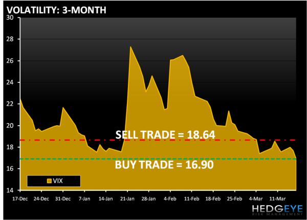 US STRATEGY - LONG VOLATILITY - vix3