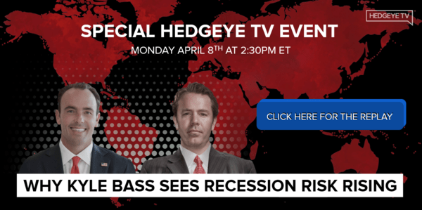 "ICYMI – Kyle Bass: ""Be On A Heightened Sense Of Alert"" - Email replay"