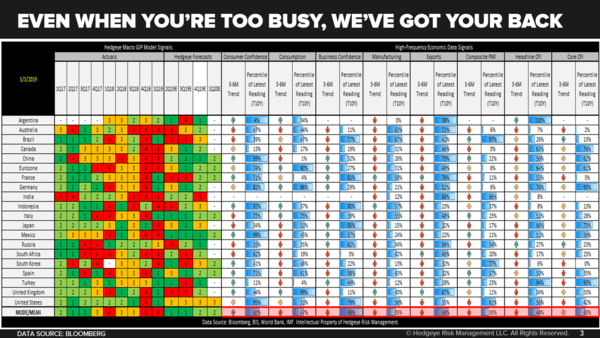 "Don't Be ""Too Busy"" - Chart of the Day"