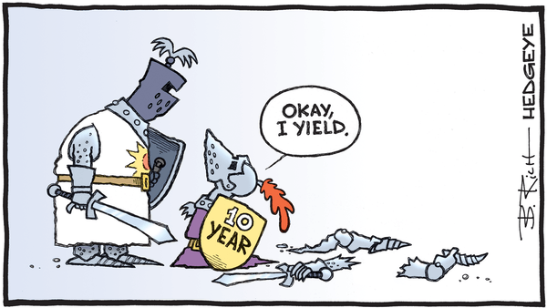Cartoon of the Day: Prostrate - 05.08.2019 10yr yield cartoon