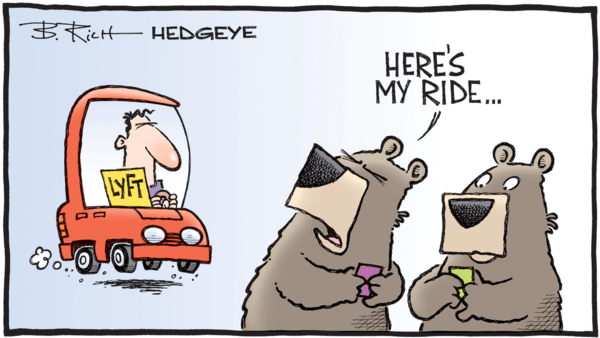 FLASHBACK | 25% Downside for LYFT - z 04.01.2019 Lyft cartoon