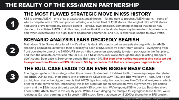 FLASHBACK | We're Bearish on Kohl's $KSS - zm