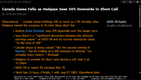 FLASHBACK | 50% Downside for $GOOS - zgoos