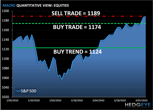 The Hope Chart: SP500 Levels, Refreshed - S P