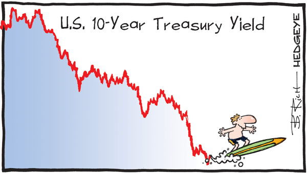 Cartoon of the Day: Gnarly Wave! - 06.28.2019 US 10 yr yield cartoon