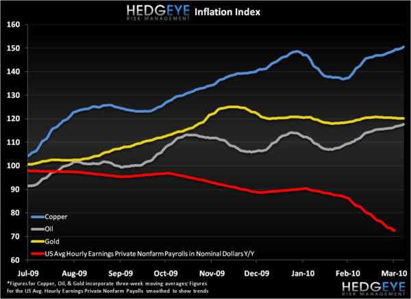 Momentum and Hope - HE Inflation Index EL