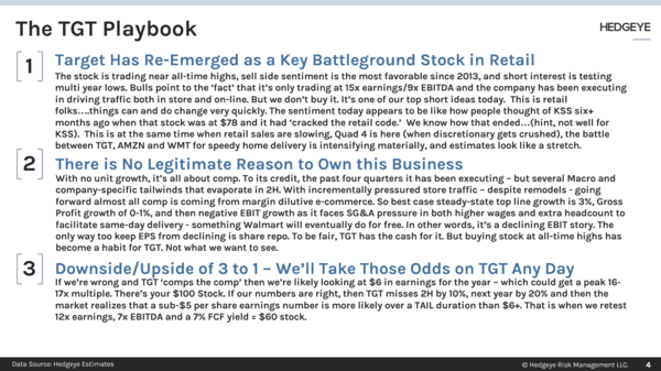 TGT | BLACKBOOK KEY CONCLUSIONS - 7 16 2019 TGT Bullets