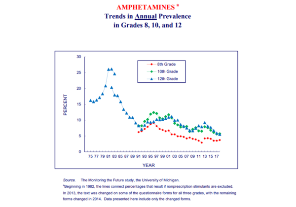 Overdose Mortality Falling, But Fentanyl Deaths Still Rising. Newswire. - July21 chart6