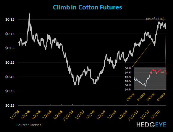 R3: Keep the Beemer, Risk the House - cotton