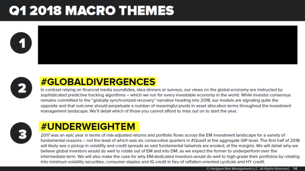 LOL → IMF Cuts Its Global Growth Forecast - macro themes