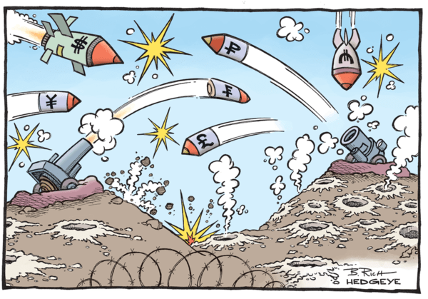 When Will US Dollar Peak? - z hedgeye currency wars