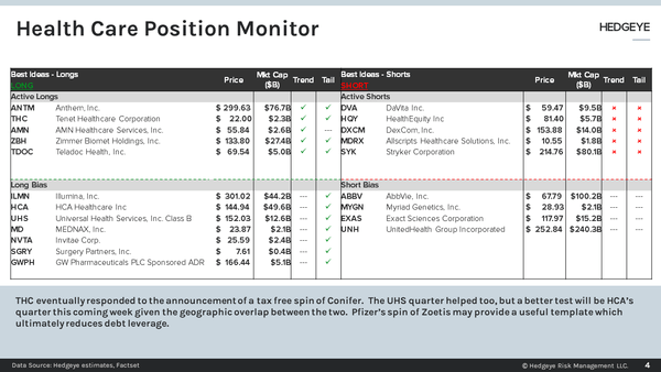 Call Now |  Position Monitor | Live Q&A Invite | THC Spinco | DVA Catalyst Calendar | Rebate Rule #2 - positionmonitor0729