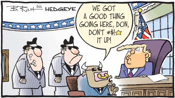 "These 5 Cartoons Sum Up ""Fed Policy"" Right Now - z hedgeye trump fed powell 2"
