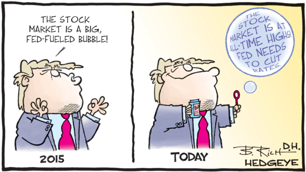 "These 5 Cartoons Sum Up ""Fed Policy"" Right Now - z hedgeye trump fed powell 3"