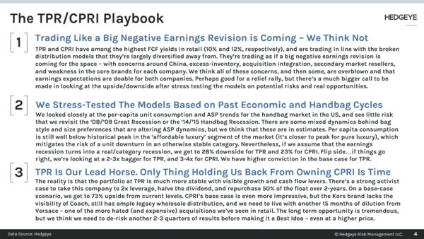 TPR/CPRI | Key Conclusions for Today's BlackBook - TPR 7 31 2019 Bullets