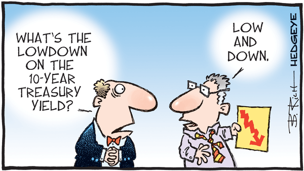 Cartoon of the Day: Multi-Year Lows - 08.07.2019 us treasury yield lowdown cartoon