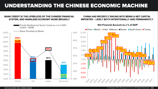 The Macro Show (Special Edition): Risk Rising… 'Bearish Black Hole' - tms china
