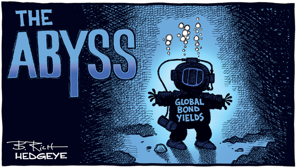 Cartoon of the Day: Into The Abyss - 08.12.2019 Global bond yield Abyss cartoon