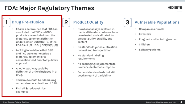 WEBCAST REPLAY | Healthcare Q&A: AMN, THC, GWPH & Cannabis Regulation - Slide14