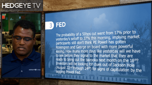Will The Fed Cut Rates By 50 Basis Points? - DD on TM