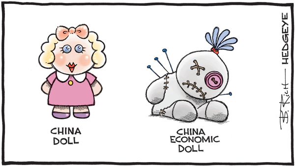 Cartoon of the Day: China Doll - 09.03.2019 China economic doll