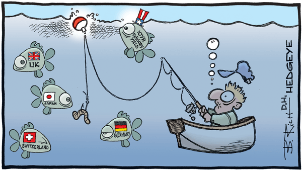 Cartoon of the Day: Fishing For Yield - 09.05.2019 10yr treasury yield cartoon