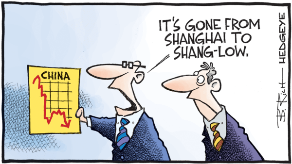 China Is NOT Easing - 04.16.2018 Shanghai low