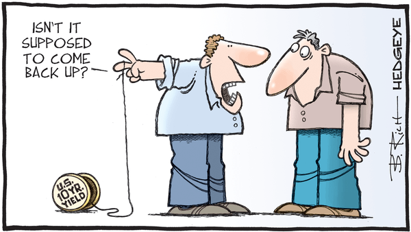 Cartoon of the Day: Yo-Yo - 09.11.2019 ten yr yield cartoon