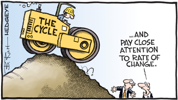 7 Charts: Is The U.S. Economy Slowing? - 04.04.2019 the cycle cartoon