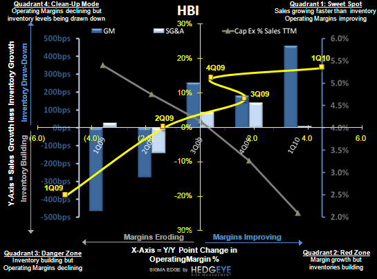 R3: HBI: Thank the Consumer - HBI SIGMA