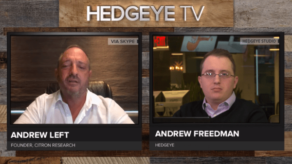 Hedgeye TV Premium article