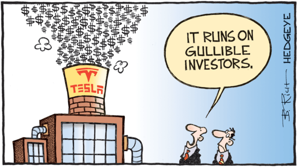 11 Tweets This Morning From Keith McCullough - 04.30.2018 Tesla cartoon