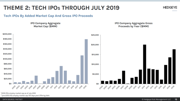 WEBCAST + TRANSCRIPT: How To Prepare Your Portfolio For The Year Ahead - IPO