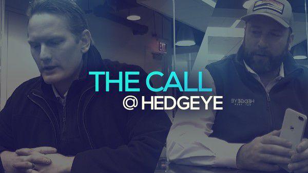 A Sneak Peek → The Call @ Hedgeye (12/5/19) - thecall10