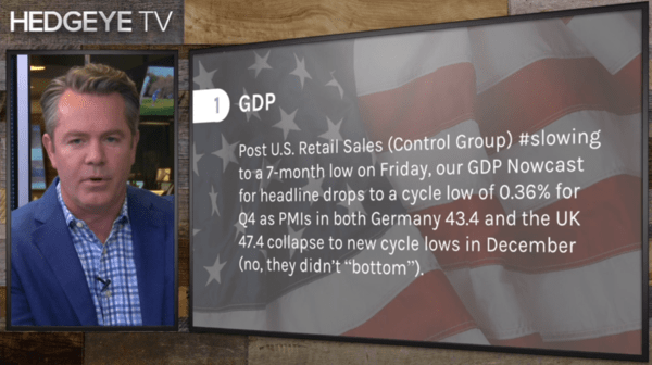 U.S. Retail Sales Drop To 7 Month Low - 12 16 2019 11 39 54 AM