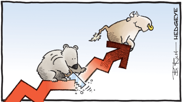 CHART OF THE DAY: What's The Bull Case Now? - 11.19.2019 bear with saw cartoon