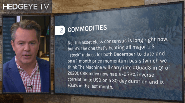 Classic Quad 3 → US Dollar Breakdown = Long Commodities - commodities