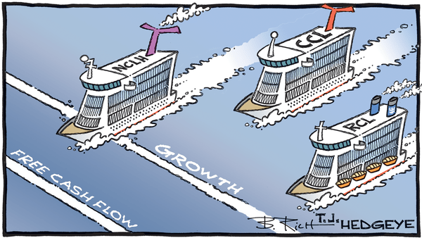 Call Today --> $NCLH New Best Idea + Wave Season Pricing - Cruise line cartoon
