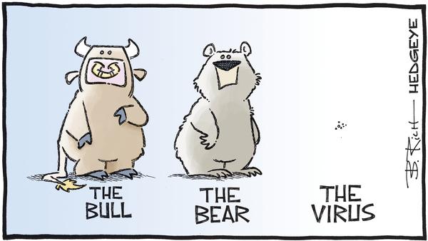 Cartoon of the Day: Market Outbreak - 01.29.2020 bull bear virus cartoon