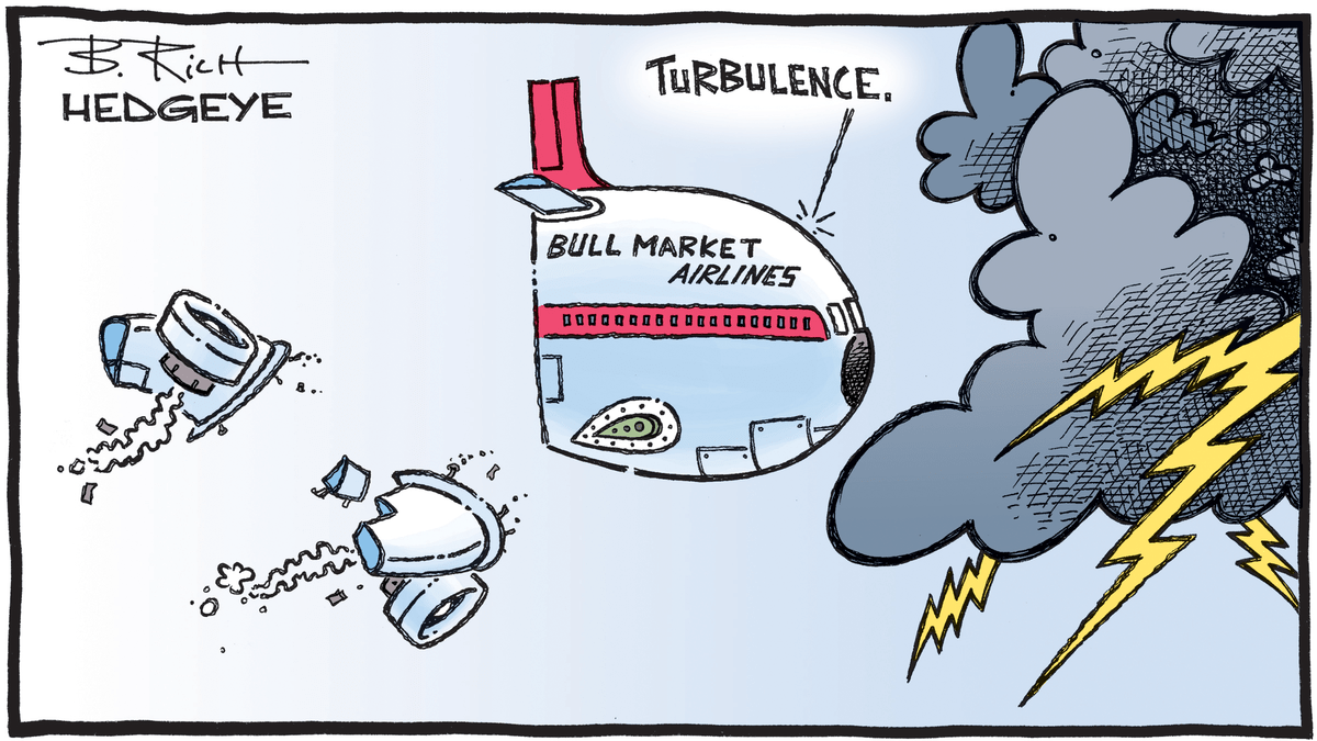 https://d1yhils6iwh5l5.cloudfront.net/charts/resized/66854/large/02.28.2020_turbulence_cartoon.png