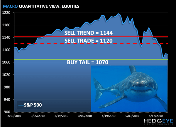 Squeezy Has Eaten: SP500 Levels, Refreshed... - S P