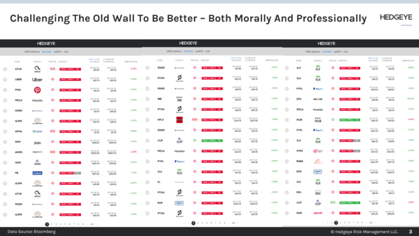 CHART OF THE DAY: Challenging The Old Wall To Do Better - Chart of the Day