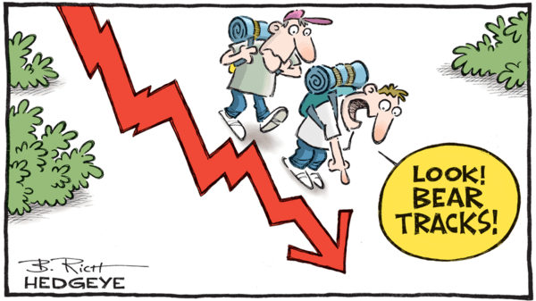 CHART OF THE DAY: Bear Markets Don't End Quickly With A Bailout - 06.30.2017 bear tracks cartoon