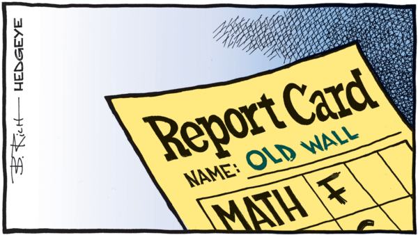 CHART OF THE DAY: How Bad Will It Get? → Consumer Expectations - 01.11.2019 Old Wall report card cartoon  1