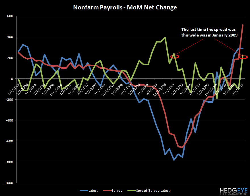 FRIDAY'S JOBS REPORT - GREAT EXPECTATIONS - nonfarm payrolls annotated